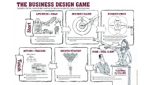 Business Design Game